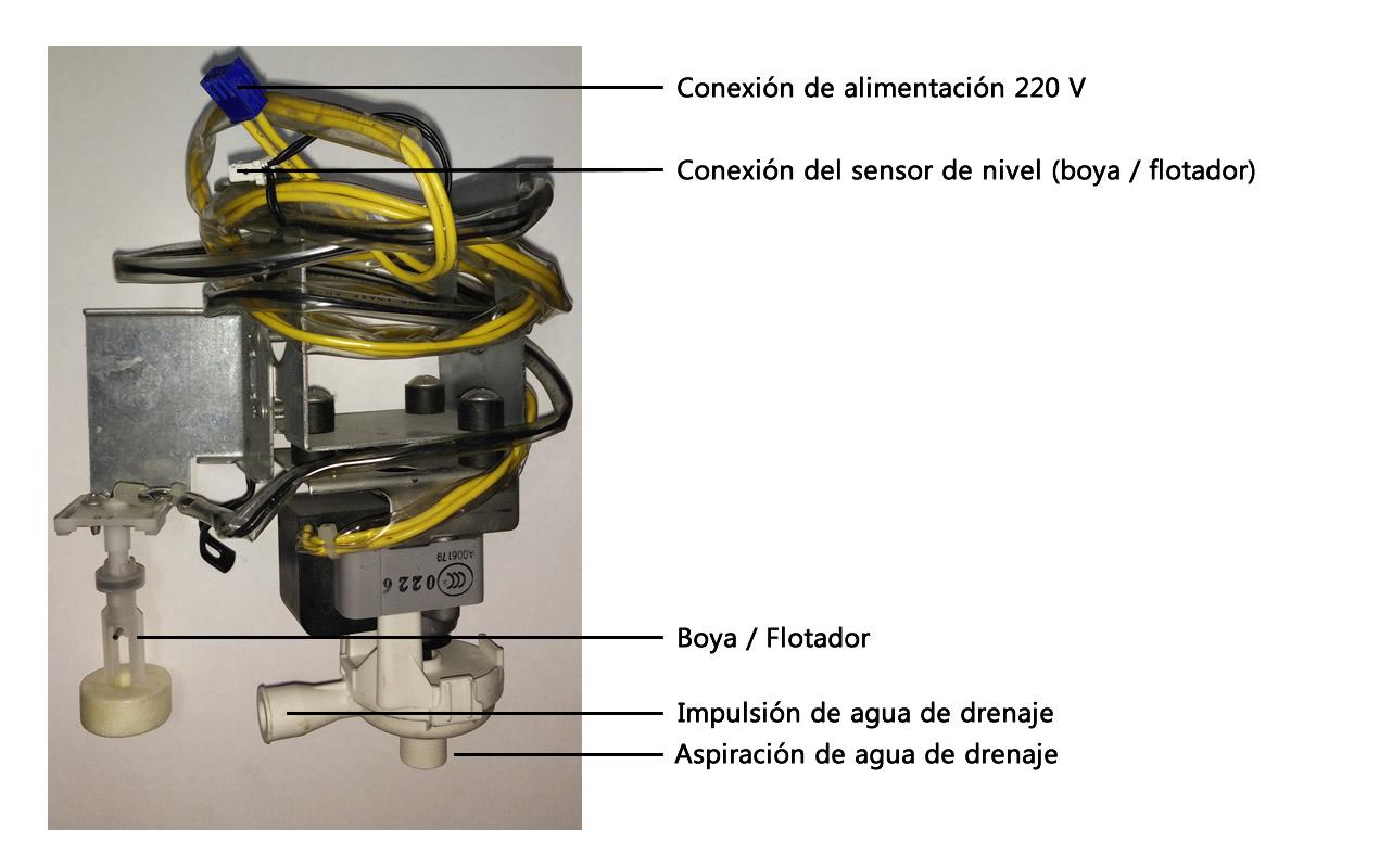 Descripción bomba de desagüe